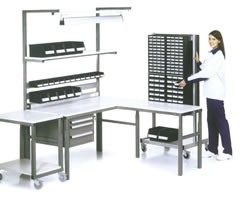TPH ESD Workbenches